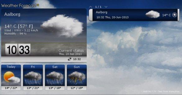 tiviar_vejr
