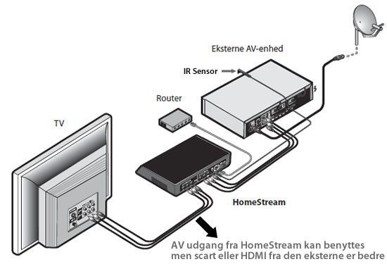 homestreamconnect