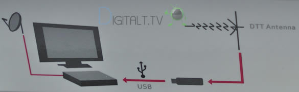diagram_adb_usb_canaldigital