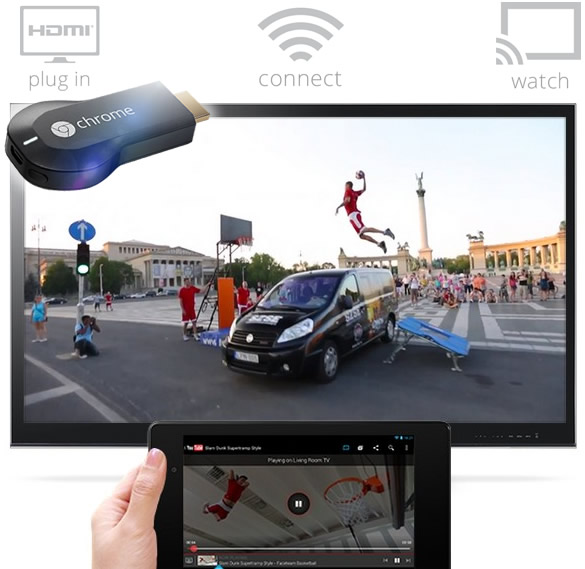 Google Chromecast anmeldelse