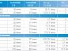 panasonic dmr-bct73 plads antal timers optagelse