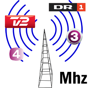 Photo of TV frekvenser og sendemaster DVB-T2 i Danmark