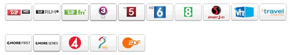 boxer dvbt2 kanaler