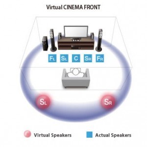 Yamaha Virtuel Cinema Front