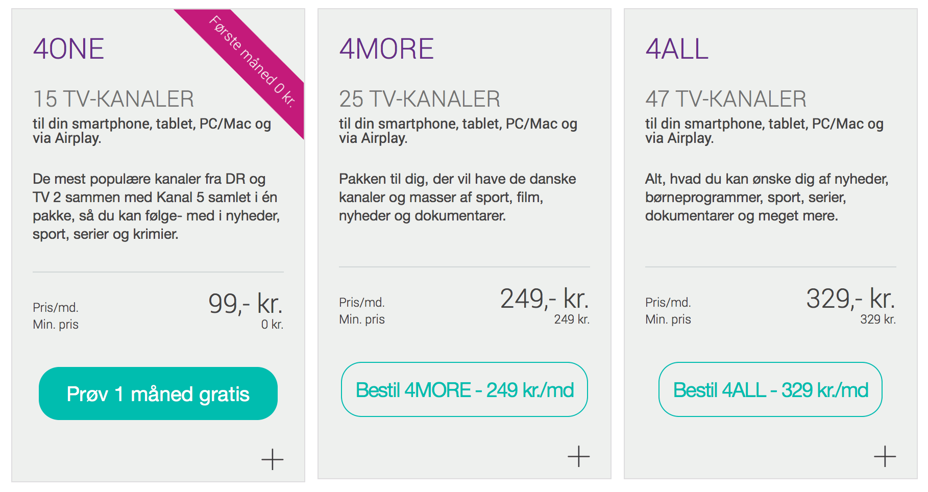 bredbånd og tv priser