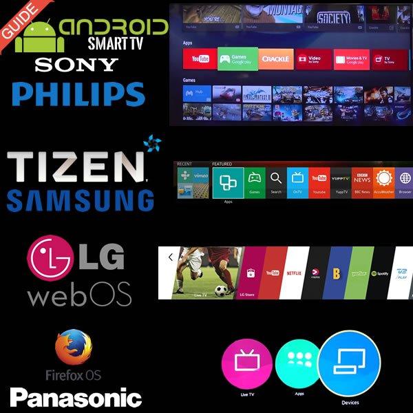 Smart TV 2015
