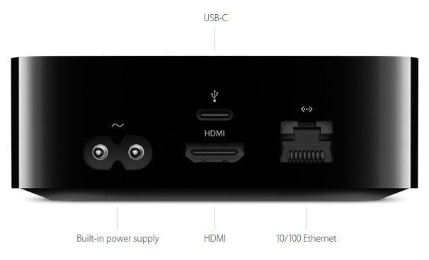 Apple TV 2015 tilslutninger