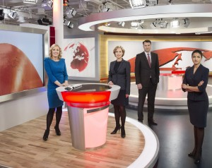 TV2 Nyhedsstudie