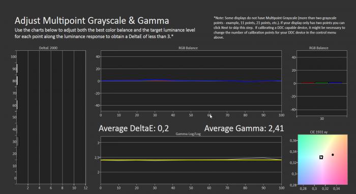 Gamma greyscale DX900 kalibreret