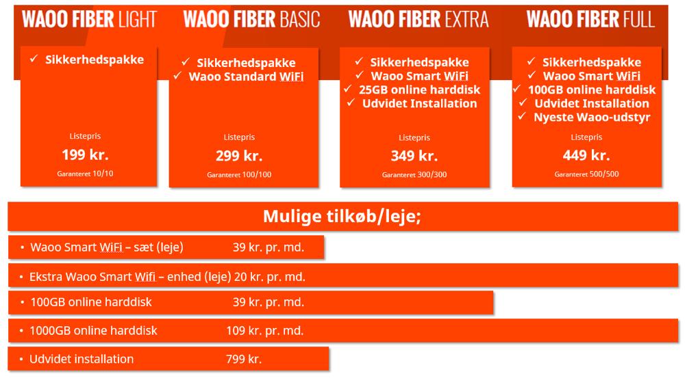 nye-woo-fiberprodukter