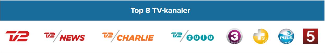 Top 8 kanaler