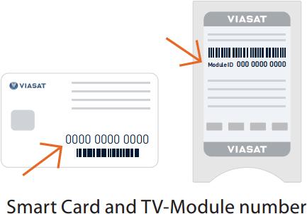viasat support nummer