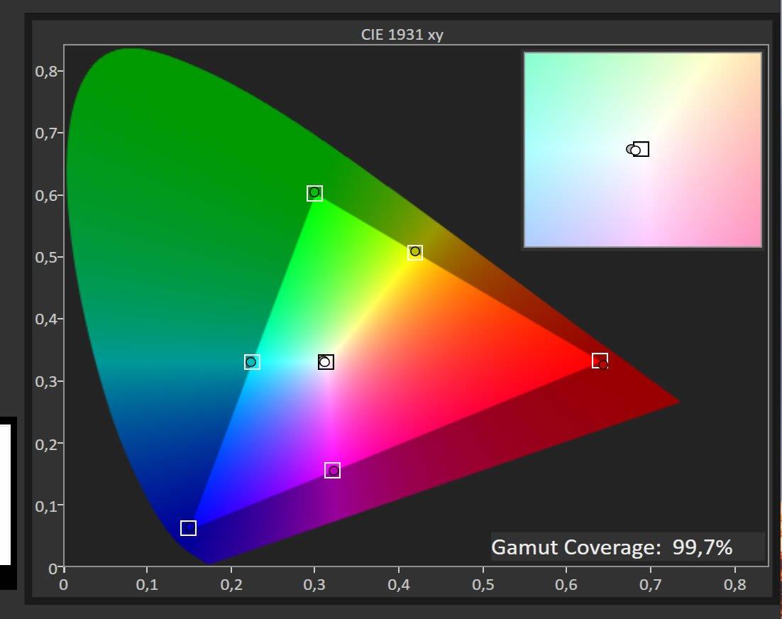 Philips 55POS901F farver kalibreret
