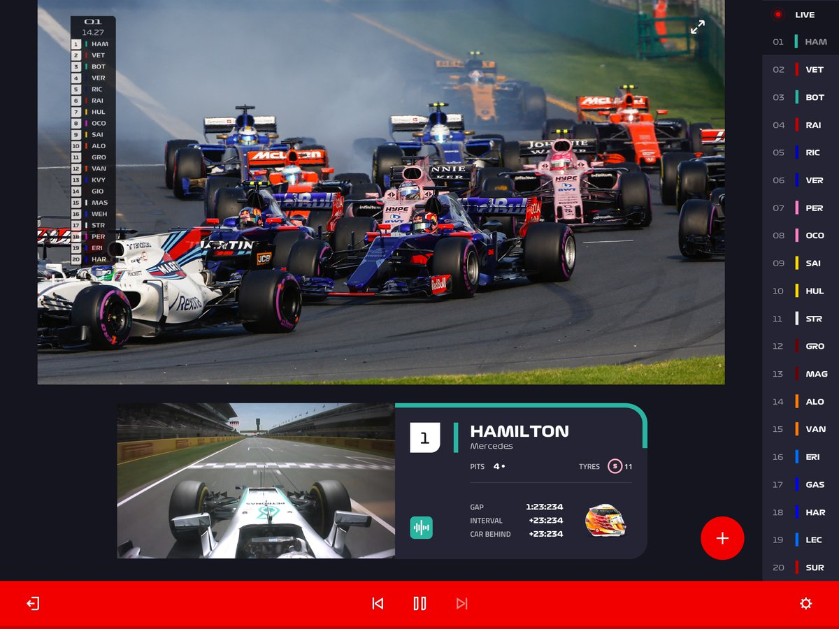 F1 TV Pro streamingtjeneste