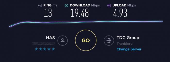 Soveværelse standard router