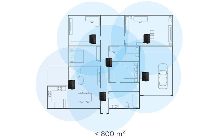 Strong Wi Fi Mesh Kit 1600 placering