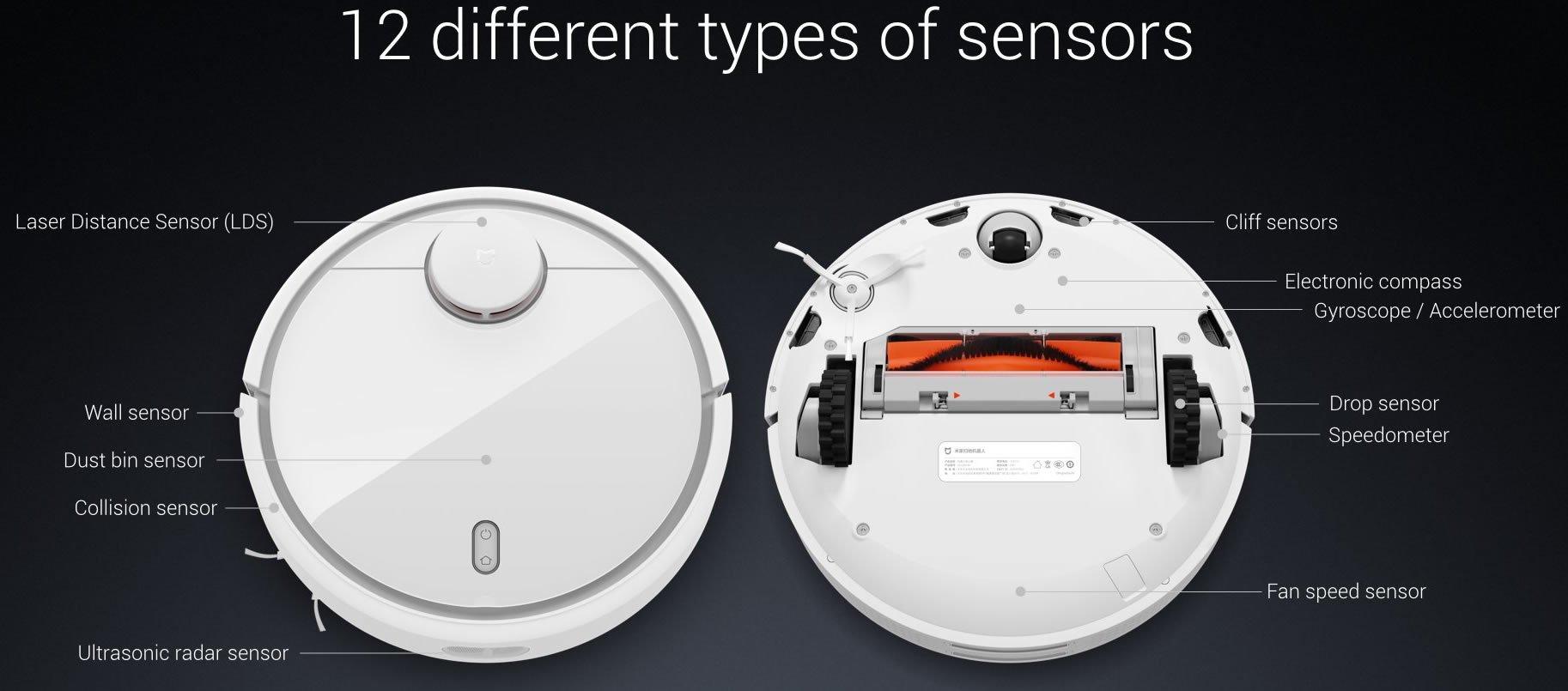 Xiaomi sensorer Mi S50 crop