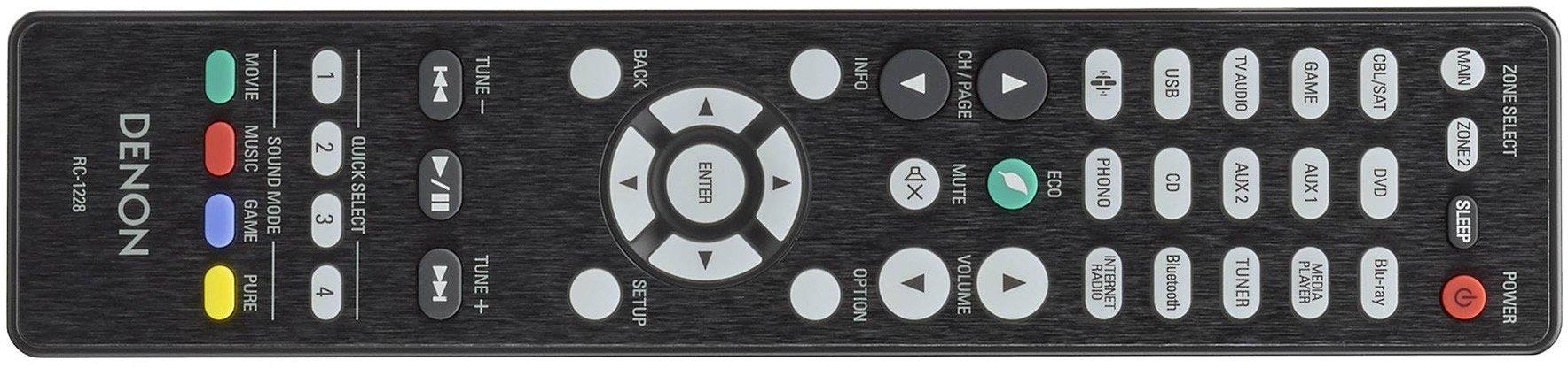 Denon AVR-X3500H remote