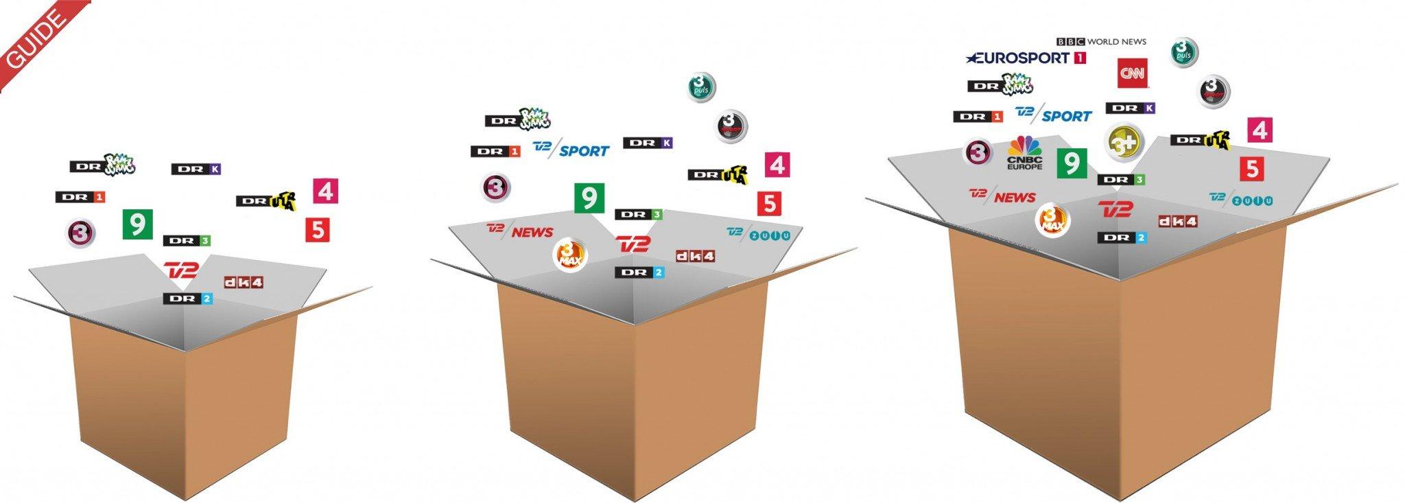 Find den billigste TV-Pakke – Tjek laveste tv-pakke priser ud fra dine kanalønsker