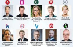 Photo of Europaparlamentsvalgaften på TV 2 og TV 2 News