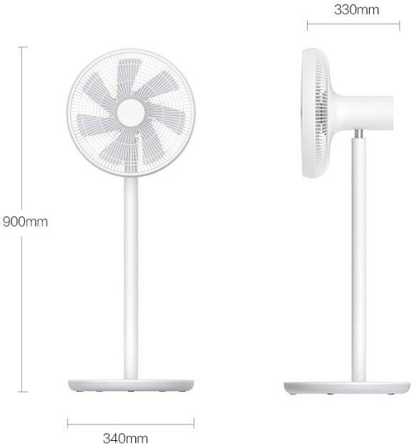 Xiaomi Smartmi Fan 2S maal