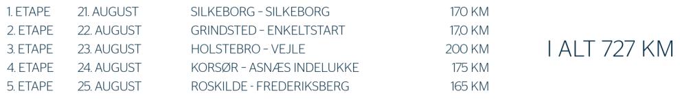 PostNord Danmark Rundt 2019 etaper