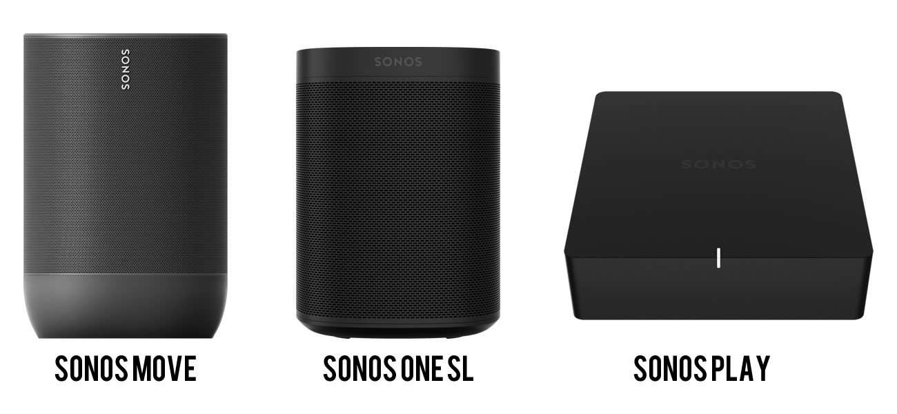 Sonos Move SL Port
