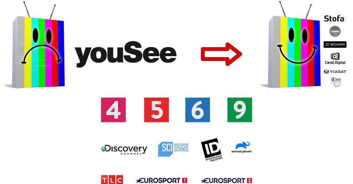 TV pakke med Discovery Networks kanaler guide