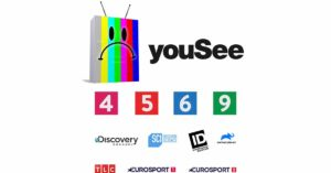 YouSee Disovery Networks tv-kanaler