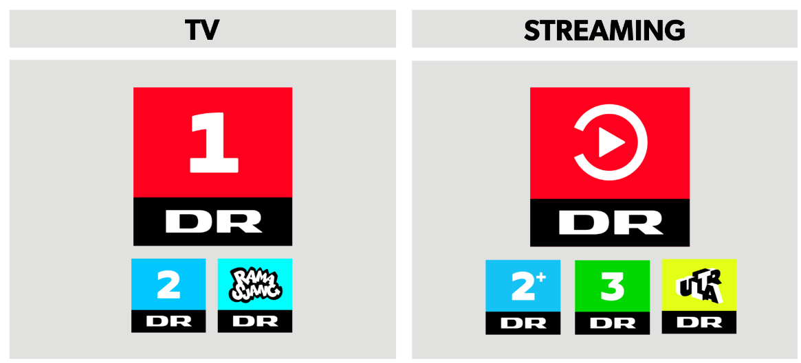 DR tv-kanaler streaming 2020