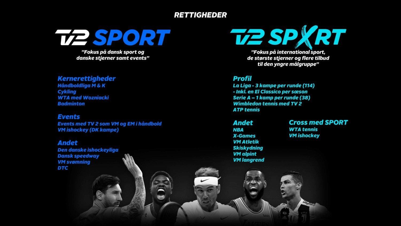 TV 2 SPORT vs TV 2 SPORT X