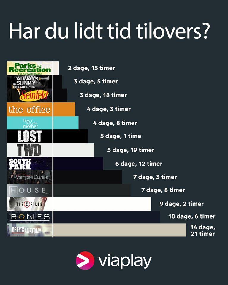 Viaplay binge infographics