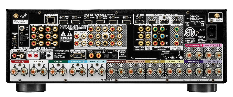 X6700 inputs rear