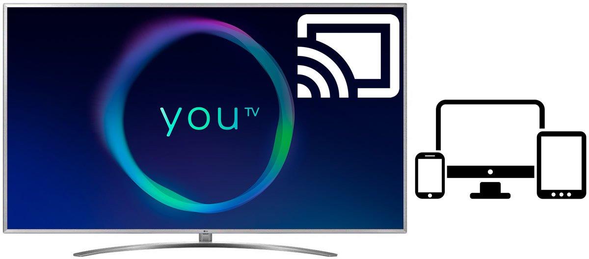 YouTV platforme