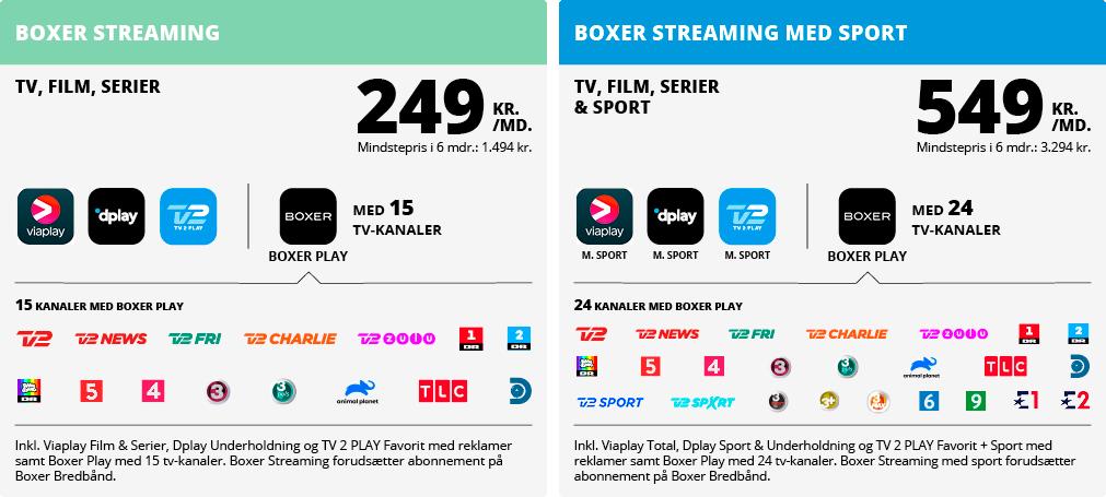 boxer streaming pakker