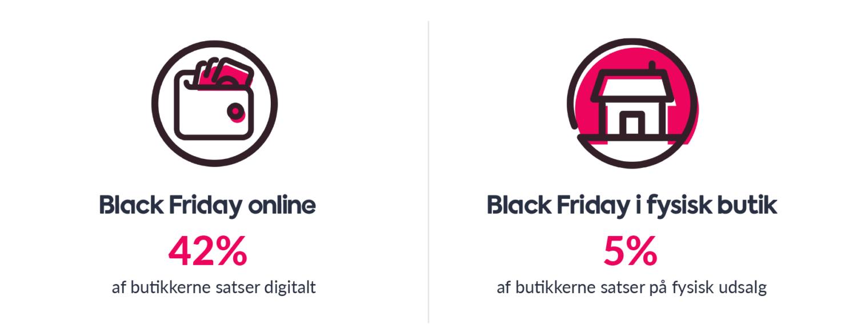 Black Friday online 2020 e1604305837523