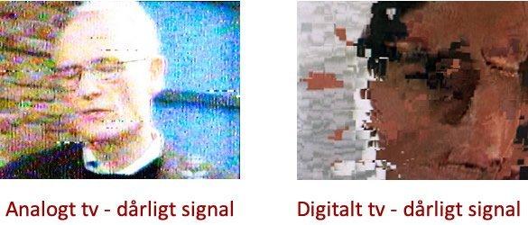 Frisk Dårligt tv-signal? Sådan fejlsøger du : DIGITALT.TV SV-01