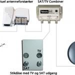 antenne parabol installation tv/sat combiner