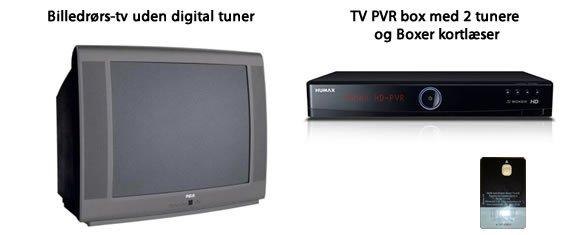 Gammelt tv Boxer optag tv