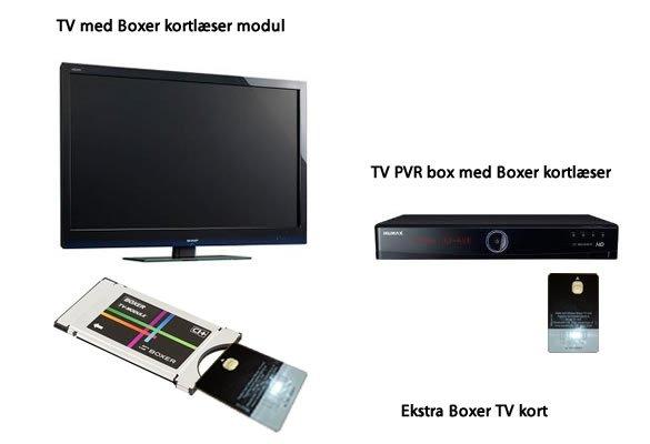 Boxer TV og Boxer TV Boks ekstra kort