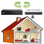 Canal Digital Follow Me Multiroom – Se og optag TV via hjemmenetværket