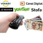 Fra analog til digital gav ikke betalings-tv boom