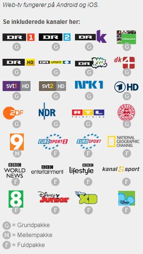 yousee tv på mobilen