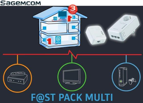 Sagemcom Fast Pack Multi - netværk via stikkontakten test