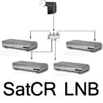SatCR LNB Unicable LNB